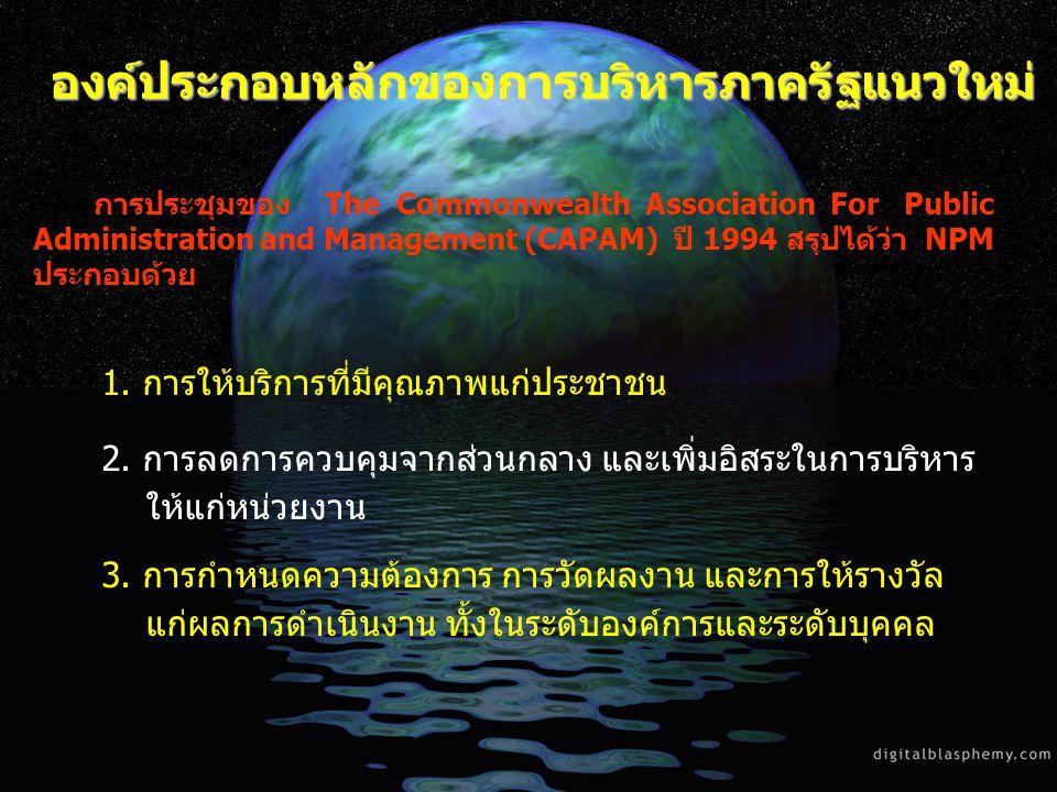 รัฐธรรม นูญ แผนการ บริหาร ราชการ แผ่นดิน (4 ปี ) แผน นิติ บัญ ญัติ แผนป ฏิบัติ ราชกา ร (4 ปี ) ประมาณการรายได้ - รายจ่ายระยะปานกลาง แผนป ฏิบัติ ราชกา ร ประจำ ปี งบประมาณ รายจ่าย ประจำปี ทบทวน / เตรียม การ ตัวชี้วัดผลสัมฤทธิ์และ เป้าหมาย - ข้อตกลง ม.