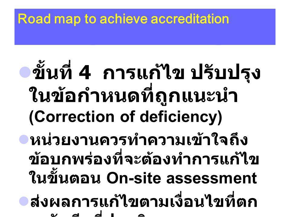 Road map to achieve accreditation ขั้นที่ 4 การแก้ไข ปรับปรุง ในข้อกำหนดที่ถูกแนะนำ (Correction of deficiency) หน่วยงานควรทำความเข้าใจถึง ข้อบกพร่องที่จะต้องทำการแก้ไข ในขั้นตอน On-site assessment ส่งผลการแก้ไขตามเงื่อนไขที่ตก ลงกับทีมที่ประเมิน