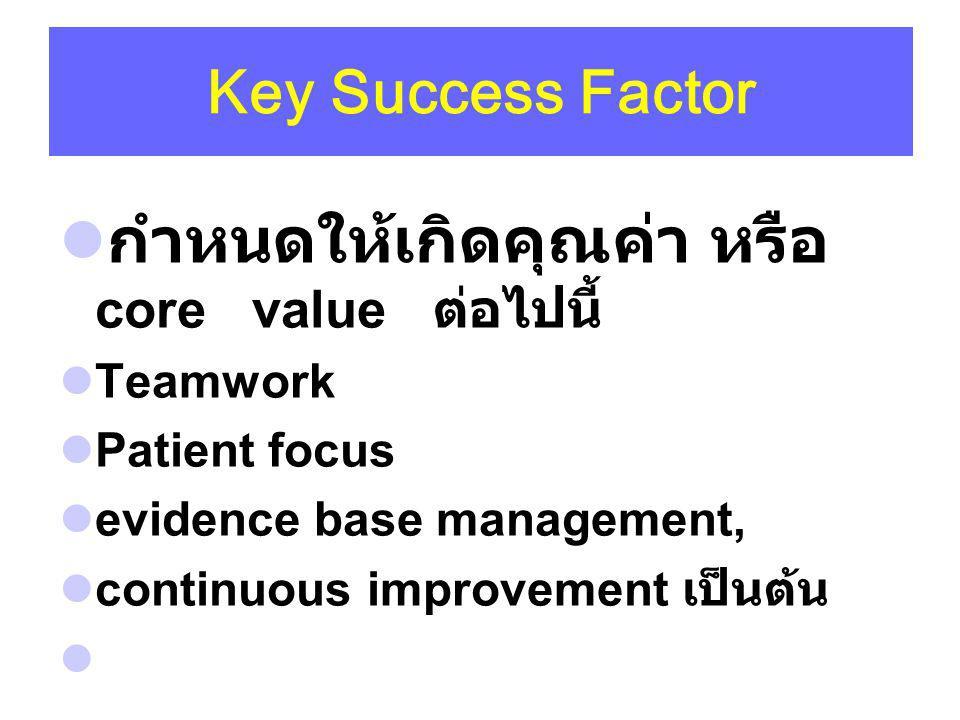 Key Success Factor กำหนดให้เกิดคุณค่า หรือ core value ต่อไปนี้ Teamwork Patient focus evidence base management, continuous improvement เป็นต้น