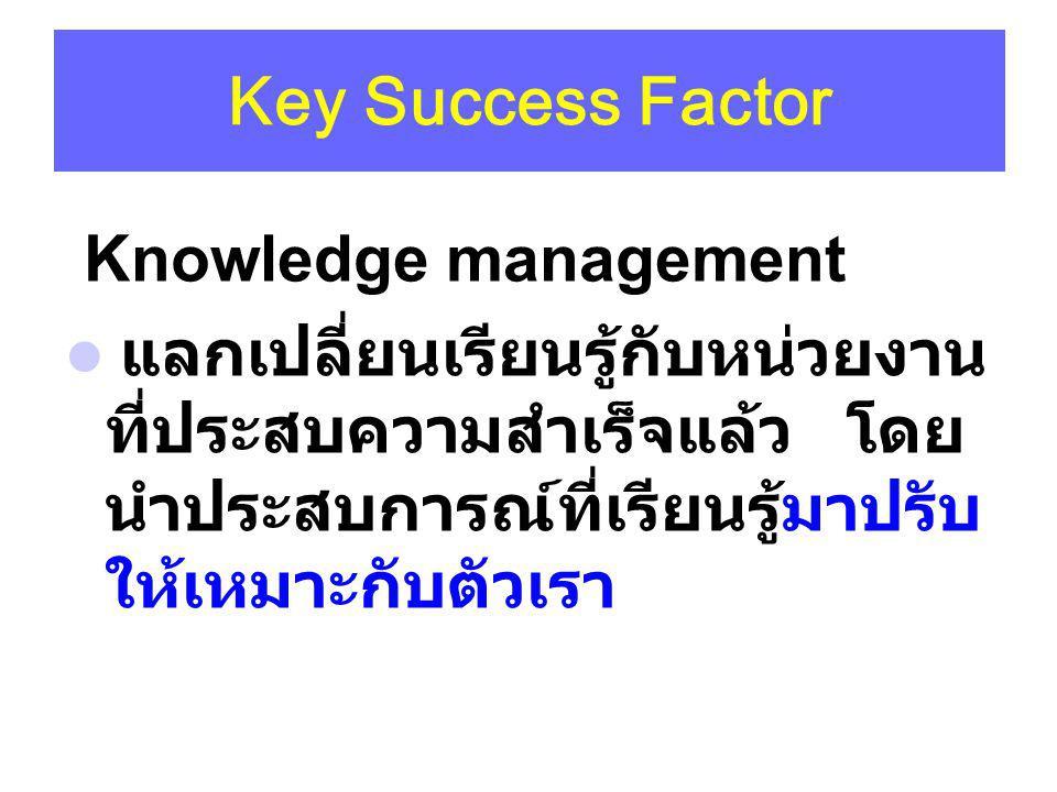 Key Success Factor Knowledge management แลกเปลี่ยนเรียนรู้กับหน่วยงาน ที่ประสบความสำเร็จแล้ว โดย นำประสบการณ์ที่เรียนรู้มาปรับ ให้เหมาะกับตัวเรา