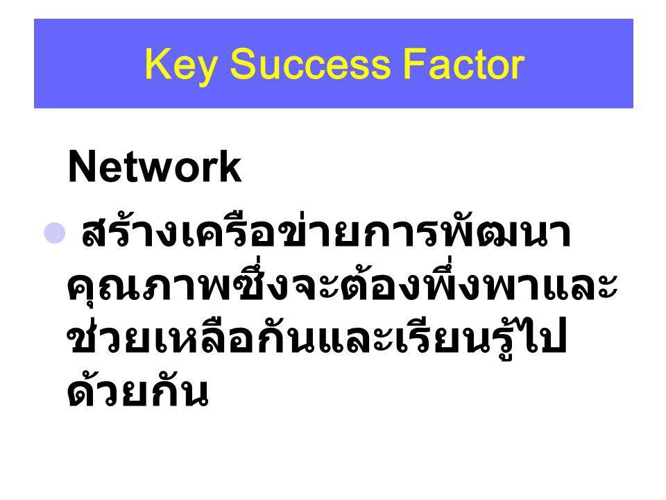 Key Success Factor Network สร้างเครือข่ายการพัฒนา คุณภาพซึ่งจะต้องพึ่งพาและ ช่วยเหลือกันและเรียนรู้ไป ด้วยกัน