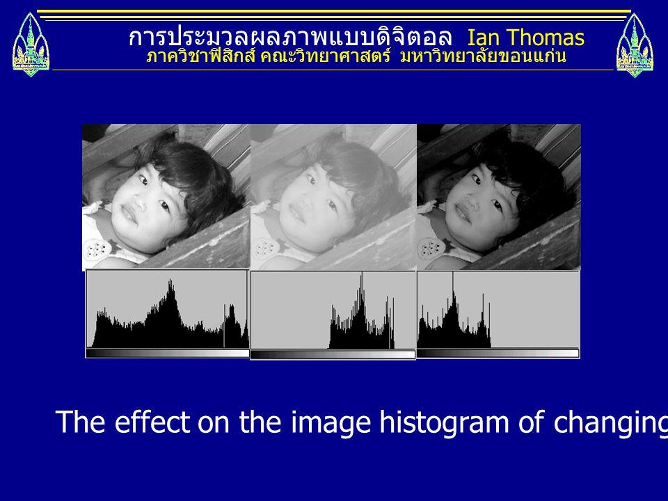 การประมวลผลภาพแบบดิจิตอล Ian Thomas ภาควิชาฟิสิกส์ คณะวิทยาศาสตร์ มหาวิทยาลัยขอนแก่น The effect on the image histogram of changing the image brightnes