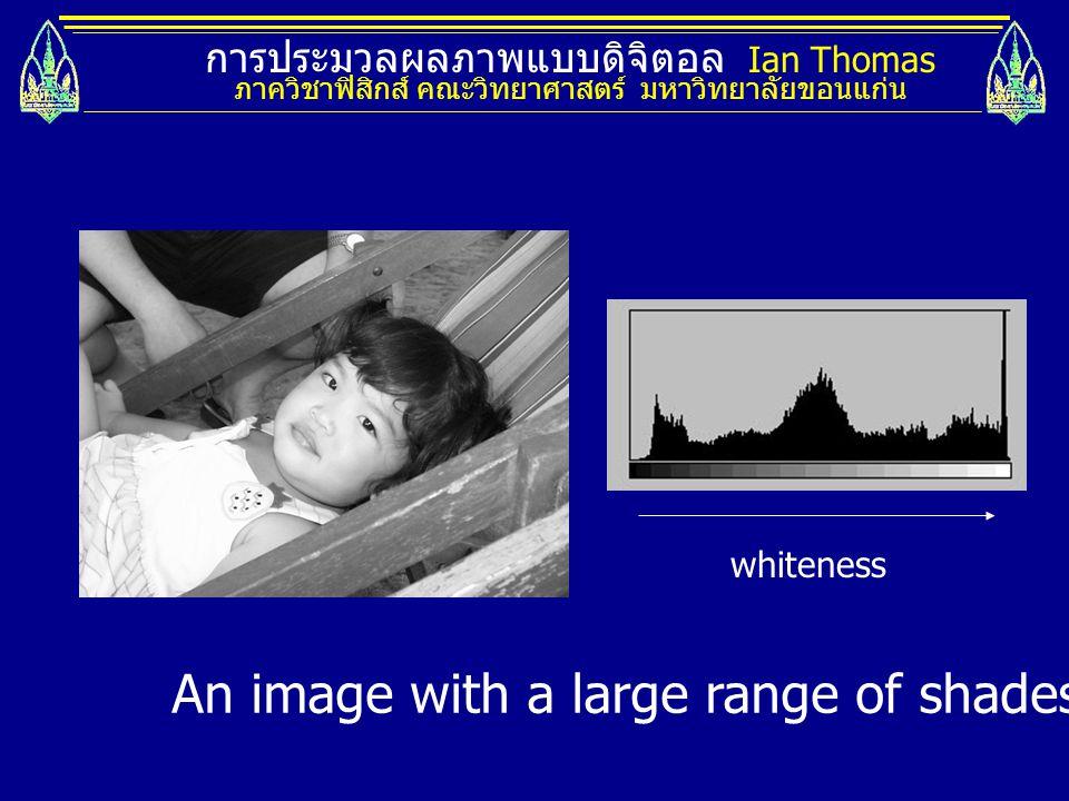 การประมวลผลภาพแบบดิจิตอล Ian Thomas ภาควิชาฟิสิกส์ คณะวิทยาศาสตร์ มหาวิทยาลัยขอนแก่น whiteness An image with a large range of shades and its histogram