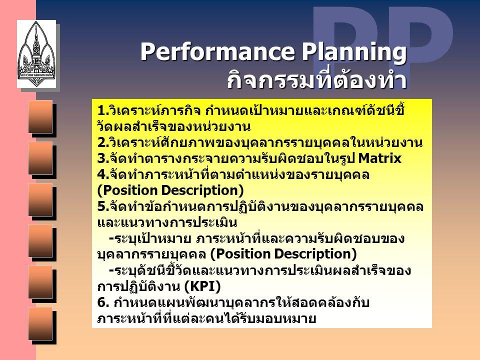 PP Performance Planning กิจกรรมที่ต้องทำ 1.วิเคราะห์ภารกิจ กำหนดเป้าหมายและเกณฑ์ดัชนีชี้ วัดผลสำเร็จของหน่วยงาน 2.วิเคราะห์ศักยภาพของบุคลากรรายบุคคลใน