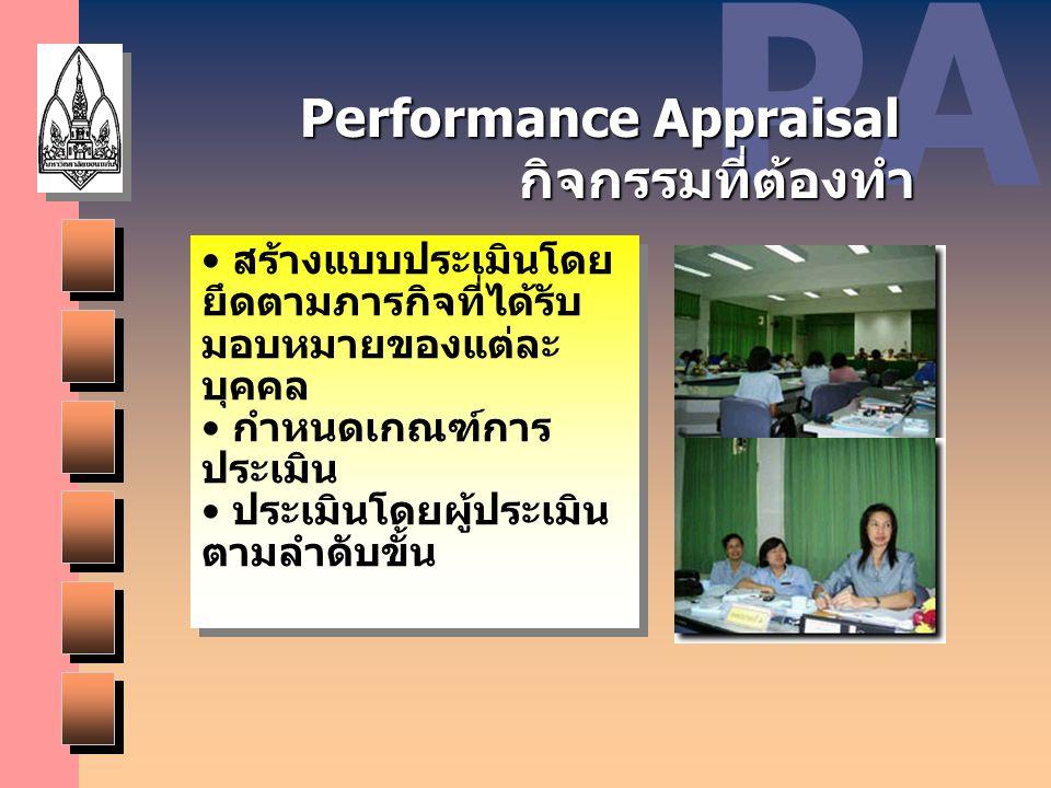 PA Performance Appraisal กิจกรรมที่ต้องทำ สร้างแบบประเมินโดย ยึดตามภารกิจที่ได้รับ มอบหมายของแต่ละ บุคคล กำหนดเกณฑ์การ ประเมิน ประเมินโดยผู้ประเมิน ตา