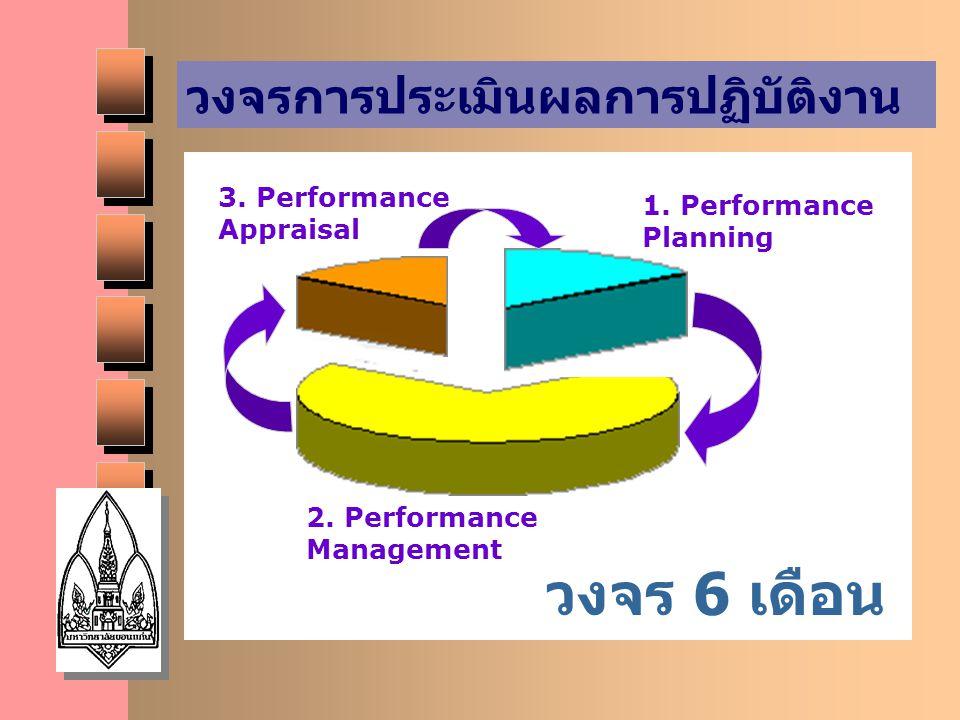วงจรการประเมินผลการปฏิบัติงาน วงจร 6 เดือน 2. Performance Management 1. Performance Planning 3. Performance Appraisal