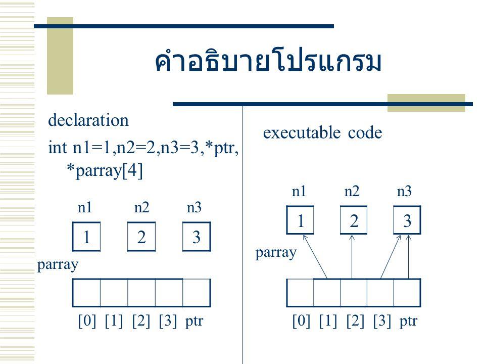 คำอธิบายโปรแกรม declaration int n1=1,n2=2,n3=3,*ptr, *parray[4] executable code 1 2 3 parray [0] [1] [2] [3] ptr n1 n2 n3 1 2 3 parray [0] [1] [2] [3]