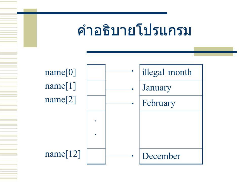 คำอธิบายโปรแกรม name[0] name[1] name[2] name[12] illegal month January February. December