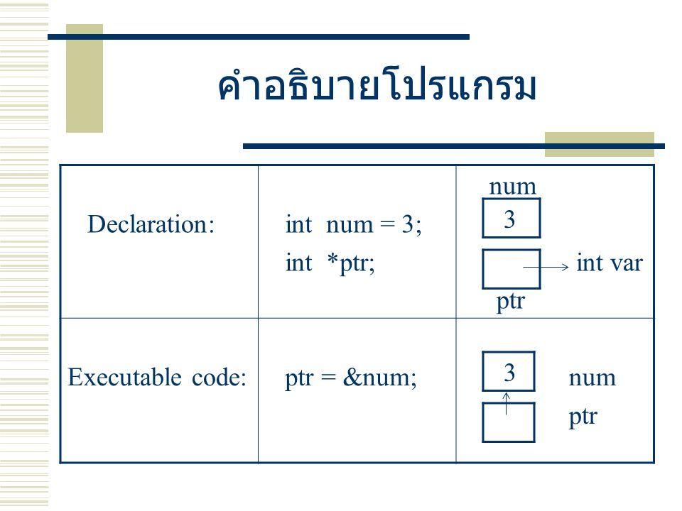 คำอธิบายโปรแกรม Declaration: int num = 3; int *ptr; num int var ptr Executable code: ptr = # num ptr 3 3