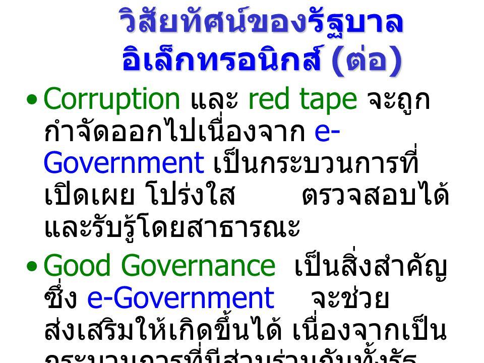 วิสัยทัศน์ของรัฐบาล อิเล็กทรอนิกส์ ( ต่อ ) e-Government จะต้องส่งเสริม ให้เกิดการป้องกัน ข้อมูลส่วนตัว ของประชาชน (Privacy) ในขณะ เดียวกันก็ต้องสร้างระบบความ ปลอดภัย (Security) Digital Divide : e-Government จะช่วยลดช่องว่างในเรื่อง Digital Divide