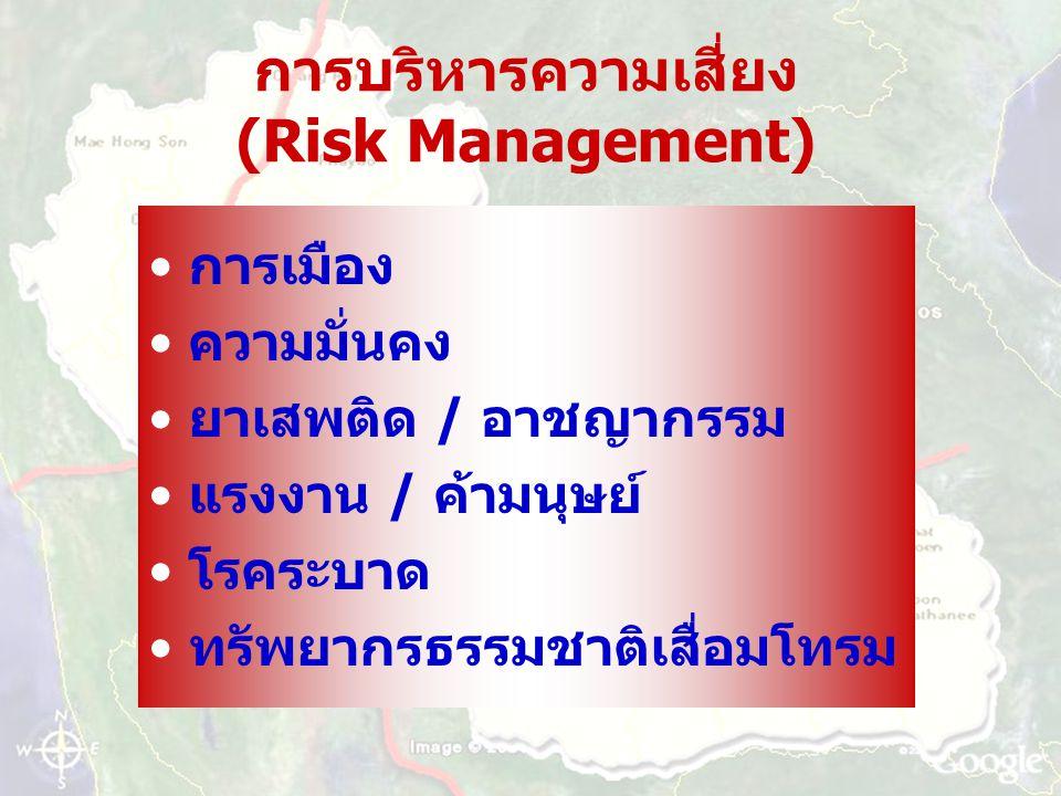 การบริหารความเสี่ยง (Risk Management) การเมือง ความมั่นคง ยาเสพติด / อาชญากรรม แรงงาน / ค้ามนุษย์ โรคระบาด ทรัพยากรธรรมชาติเสื่อมโทรม