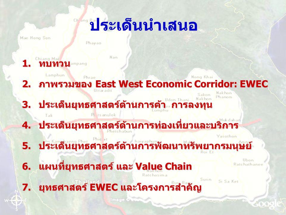 ประเด็นนำเสนอ 1.ทบทวน 2.ภาพรวมของ East West Economic Corridor: EWEC 3.ประเด็นยุทธศาสตร์ด้านการค้า การลงทุน 4.ประเด็นยุทธศาสตร์ด้านการท่องเที่ยวและบริการ 5.ประเด็นยุทธศาสตร์ด้านการพัฒนาทรัพยากรมนุษย์ 6.แผนที่ยุทธศาสตร์ และ Value Chain 7.ยุทธศาสตร์ EWEC และโครงการสำคัญ