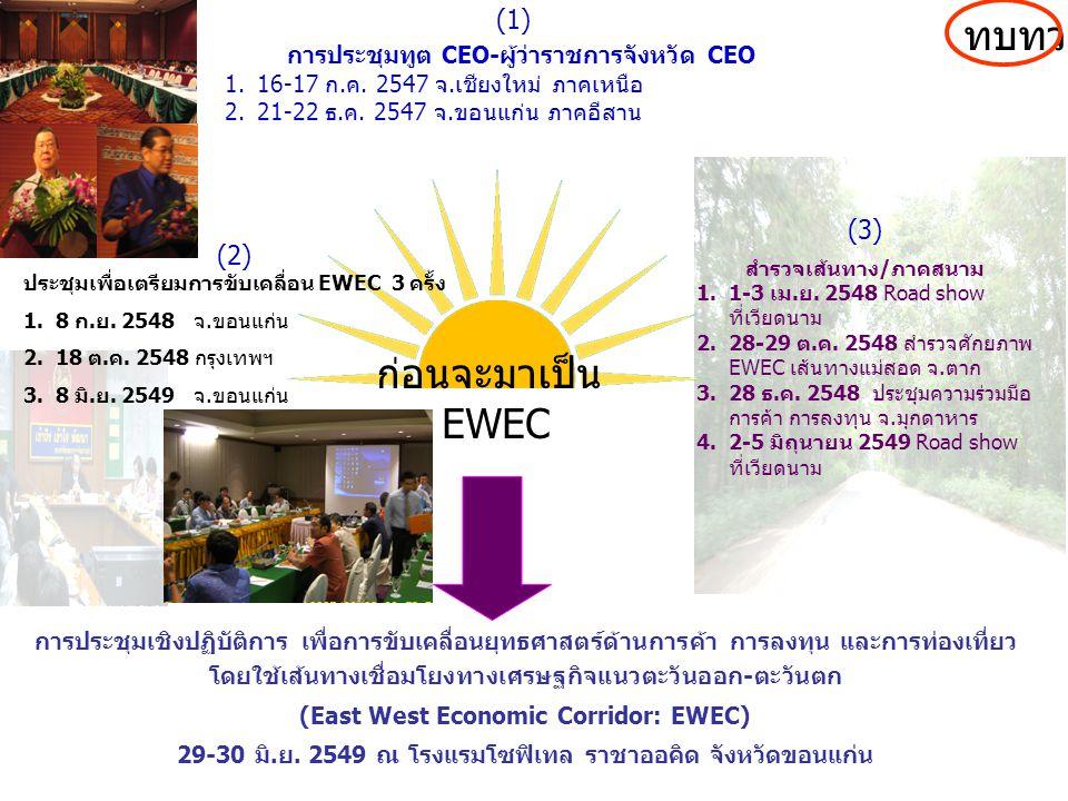 แหล่งที่มาของข้อมูล : www.thai-canal.com พม่า ช่องแคบลอมบ็อค ช่องแคบซุนด้า ช่องแคบมะละกา EWEC ลาว กัมพูชา เวียดนาม มาเลเซีย จีน อินโดนีเซีย สิงคโปร์ ไทย ภาพรวมของ EWEC ภาพรวมของ EWEC 1.เชื่อมมหาสมุทรแปซิฟิก- มหาสมุทรอินเดีย 2.การไหลเวียน ทุนทุน สินค้า-บริการสินค้า-บริการ ประชากรประชากร ข้อมูลสารสนเทศ และ ความรู้ข้อมูลสารสนเทศ และ ความรู้