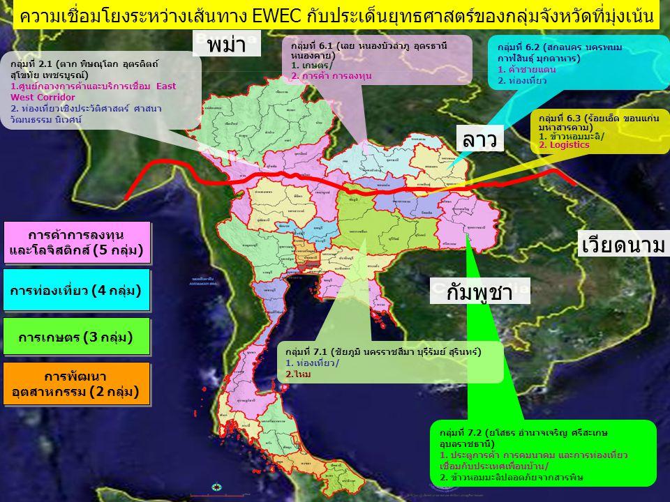 ความเชื่อมโยงระหว่างเส้นทาง EWEC กับประเด็นยุทธศาสตร์ของกลุ่มจังหวัดที่มุ่งเน้น กลุ่มที่ 2.1 (ตาก พิษณุโลก อุตรดิตถ์ สุโขทัย เพชรบูรณ์) 1.ศูนย์กลางการค้าและบริการเชื่อม East West Corridor 2.
