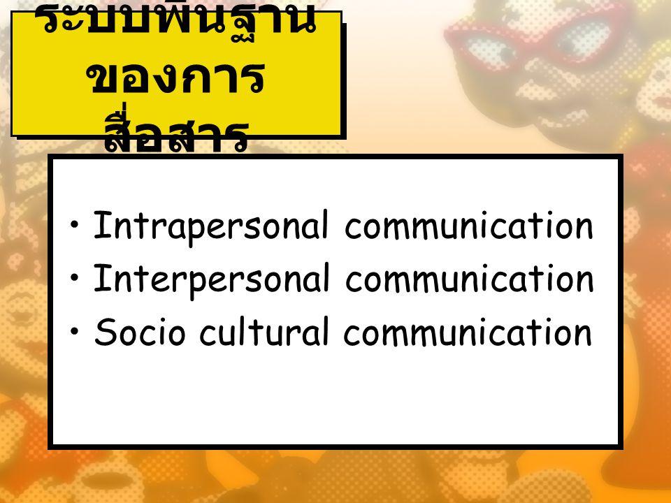 ระบบพื้นฐาน ของการ สื่อสาร Intrapersonal communication Interpersonal communication Socio cultural communication