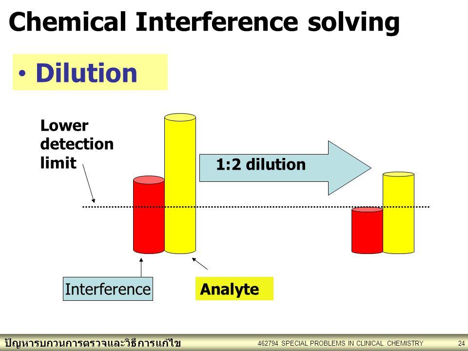 ปัญหารบกวนการตรวจและวิธีการแก้ไข 462794 SPECIAL PROBLEMS IN CLINICAL CHEMISTRY24 Chemical Interference solving Dilution 1:2 dilution Lower detection limit Interference Analyte