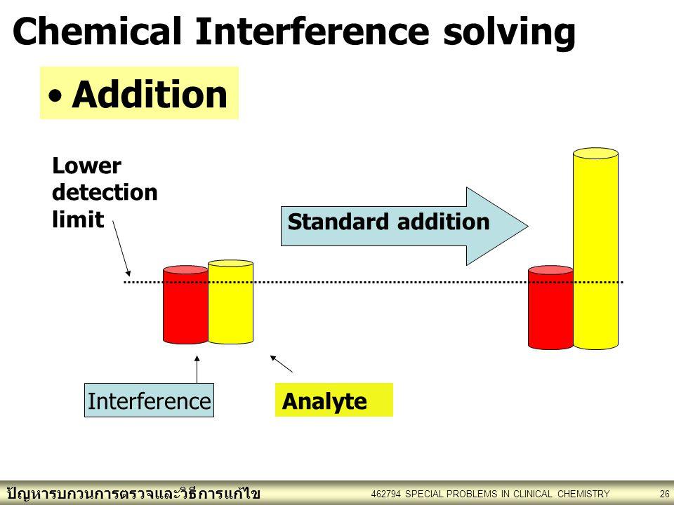 ปัญหารบกวนการตรวจและวิธีการแก้ไข 462794 SPECIAL PROBLEMS IN CLINICAL CHEMISTRY26 Addition Standard addition Lower detection limit Interference Analyte Chemical Interference solving