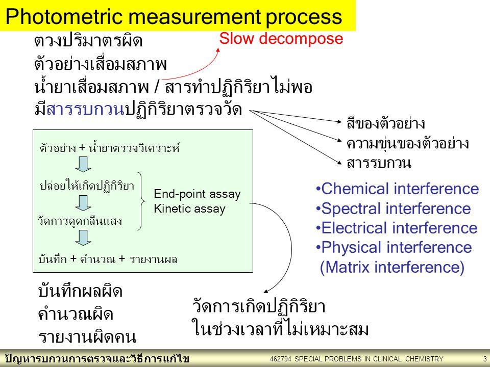 ปัญหารบกวนการตรวจและวิธีการแก้ไข 462794 SPECIAL PROBLEMS IN CLINICAL CHEMISTRY3 ตัวอย่าง + น้ำยาตรวจวิเคราะห์ ปล่อยให้เกิดปฏิกิริยา วัดการดูดกลืนแสง End-point assay Kinetic assay บันทึก + คำนวณ + รายงานผล ตัวอย่างเสื่อมสภาพ น้ำยาเสื่อมสภาพ / สารทำปฏิกิริยาไม่พอ ตวงปริมาตรผิด วัดการเกิดปฏิกิริยา ในช่วงเวลาที่ไม่เหมาะสม มีสารรบกวนปฏิกิริยาตรวจวัด บันทึกผลผิด คำนวณผิด รายงานผิดคน สีของตัวอย่าง ความขุ่นของตัวอย่าง สารรบกวน Chemical interference Spectral interference Electrical interference Physical interference (Matrix interference) Slow decompose Photometric measurement process