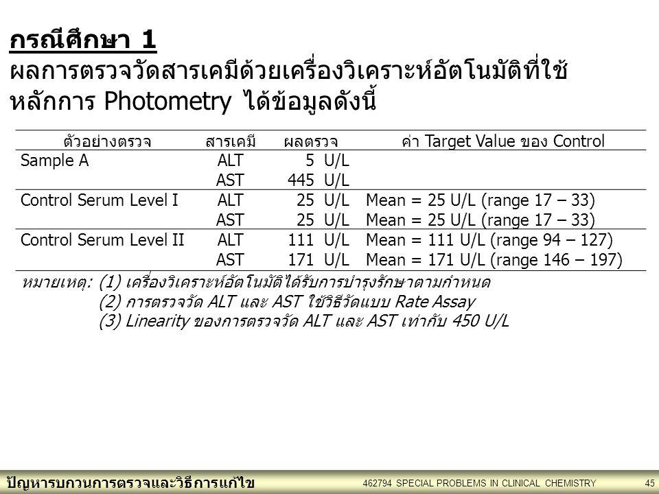 ปัญหารบกวนการตรวจและวิธีการแก้ไข 462794 SPECIAL PROBLEMS IN CLINICAL CHEMISTRY45 ตัวอย่างตรวจสารเคมีผลตรวจค่า Target Value ของ Control Sample AALT AST 5 445 U/L Control Serum Level IALT AST 25 U/L Mean = 25 U/L (range 17 – 33) Control Serum Level IIALT AST 111 171 U/L Mean = 111 U/L (range 94 – 127) Mean = 171 U/L (range 146 – 197) หมายเหตุ: (1) เครื่องวิเคราะห์อัตโนมัติได้รับการบำรุงรักษาตามกำหนด (2) การตรวจวัด ALT และ AST ใช้วิธีวัดแบบ Rate Assay (3) Linearity ของการตรวจวัด ALT และ AST เท่ากับ 450 U/L กรณีศึกษา 1 ผลการตรวจวัดสารเคมีด้วยเครื่องวิเคราะห์อัตโนมัติที่ใช้ หลักการ Photometry ได้ข้อมูลดังนี้