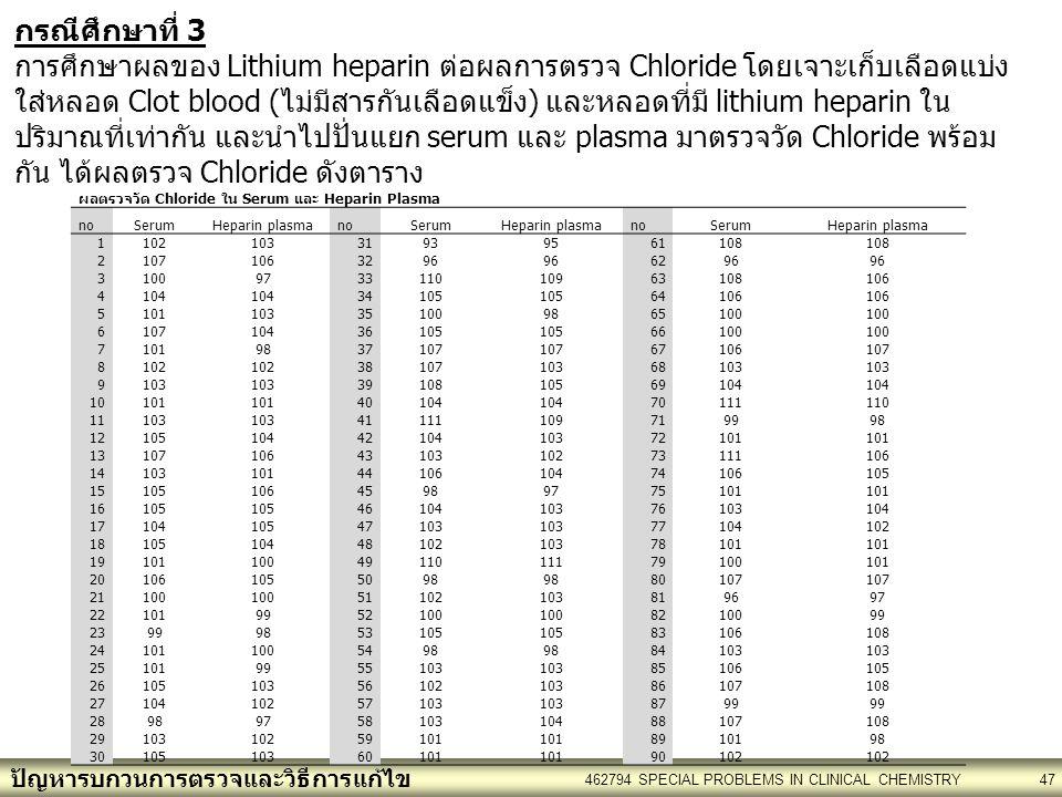 ปัญหารบกวนการตรวจและวิธีการแก้ไข 462794 SPECIAL PROBLEMS IN CLINICAL CHEMISTRY47 กรณีศึกษาที่ 3 การศึกษาผลของ Lithium heparin ต่อผลการตรวจ Chloride โดยเจาะเก็บเลือดแบ่ง ใส่หลอด Clot blood (ไม่มีสารกันเลือดแข็ง) และหลอดที่มี lithium heparin ใน ปริมาณที่เท่ากัน และนำไปปั่นแยก serum และ plasma มาตรวจวัด Chloride พร้อม กัน ได้ผลตรวจ Chloride ดังตาราง ผลตรวจวัด Chloride ใน Serum และ Heparin Plasma noSerumHeparin plasmanoSerumHeparin plasmanoSerumHeparin plasma 110210331939561108 21071063296 6296 3100973311010963108106 4104 34105 64106 5101103351009865100 610710436105 66100 71019837107 67106107 8102 3810710368103 9 3910810569104 10101 40104 70111110 11103 41111109719998 121051044210410372101 131071064310310273111106 141031014410610474106105 1510510645989775101 16105 4610410376103104 1710410547103 77104102 181051044810210378101 191011004911011179100101 201061055098 80107 21100 51102103819697 221019952100 8210099 23999853105 83106108 241011005498 84103 251019955103 85106105 261051035610210386107108 2710410257103 8799 2898975810310488107108 2910310259101 8910198 3010510360101 90102