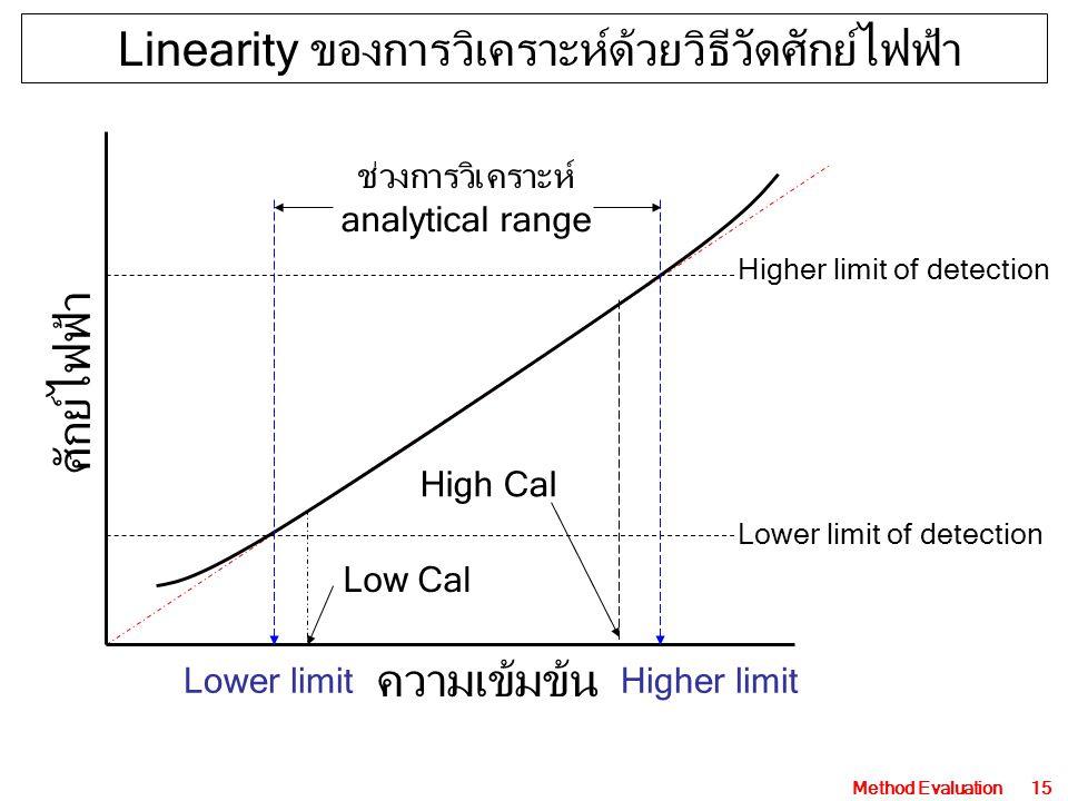 Method Evaluation15 ศักย์ไฟฟ้า ความเข้มข้น Low Cal High Cal ช่วงการวิเคราะห์ analytical range Higher limit of detection Lower limit of detection Lower limitHigher limit Linearity ของการวิเคราะห์ด้วยวิธีวัดศักย์ไฟฟ้า