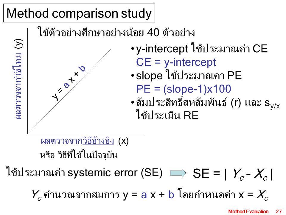 Method Evaluation27 Method comparison study ผลตรวจจากวิธีอ้างอิง (x) ผลตรวจจากวิธีใหม่ (y) y = a x + b หรือ วิธีที่ใช้ในปัจจุบัน y-intercept ใช้ประมาณค่า CE CE = y-intercept slope ใช้ประมาณค่า PE PE = (slope-1)x100 สัมประสิทธิ์สหสัมพันธ์ (r) และ s y/x ใช้ประเมิน RE ใช้ตัวอย่างศึกษาอย่างน้อย 40 ตัวอย่าง ใช้ประมาณค่า systemic error (SE) SE =   Y c – X c   Y c คำนวณจากสมการ y = a x + b โดยกำหนดค่า x = X c