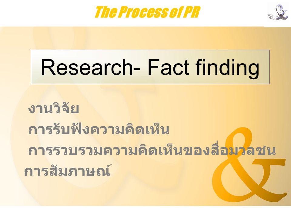 The Process of PR หมายถึง การกำหนดวิธีการปฏิบัติเพื่อใช้เป็น แนวทางในการดำเนินงานประชาสัมพันธ์และเพื่อให้ การดำเนินงานนั้น ๆมีความสอดคล้องต่อเนื่อง บรรลุ เป้าหมายที่ได้วางไว้ โดยแผน PR ต้องระบุกิจกรรม ต่าง ๆพร้อมกำหนดเวลา และรายละเอียดอื่น ๆที่ เหมาะสม Planning – Decision making