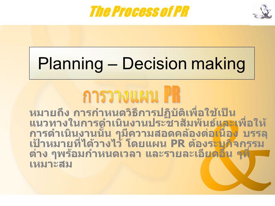 The Process of PR กำหนดวัตถุประสงค์ กำหนดกลุ่มประชาชนเป้าหมาย กำหนด Theme เพื่อทำการประชาสัมพันธ์ กำหนดเครื่องมือและสื่อในการประชาสัมพันธ์ กำหนดงบประมาณ กำลังคน และ ระยะเวลา Planning – Decision making