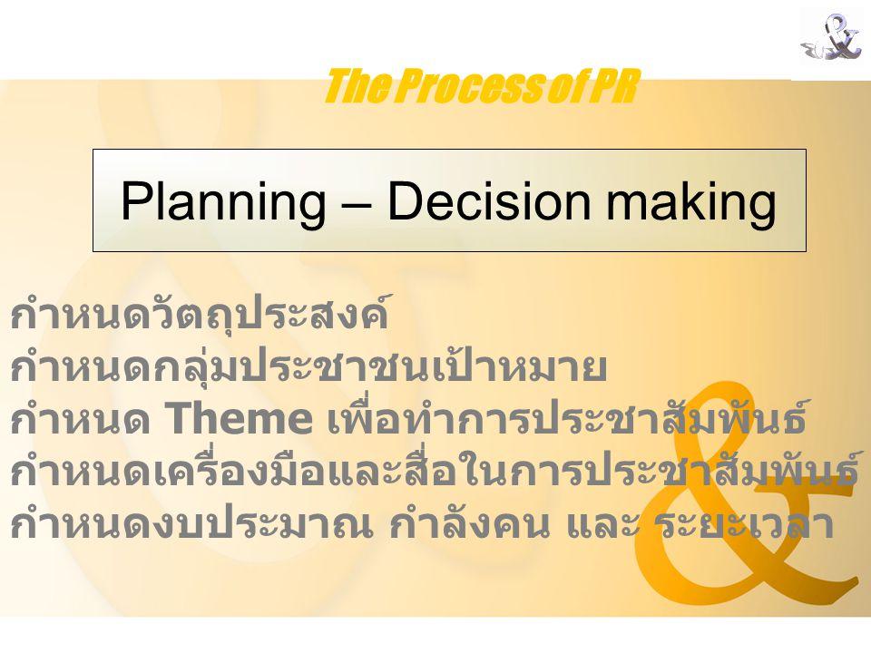 The Process of PR ผลิตสื่อเพื่อการประชาสัมพันธ์ สื่อสารตามแผนงานประชาสัมพันธ์ สื่อสารให้มีประสิทธิภาพและเกิด ประสิทธิผล Communication – action