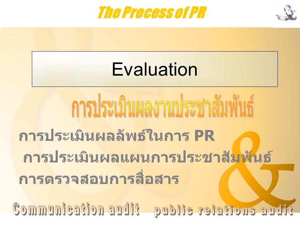 The Process of PR การประเมินผลลัพธ์ในการ PR การประเมินผลแผนการประชาสัมพันธ์ การตรวจสอบการสื่อสาร Evaluation