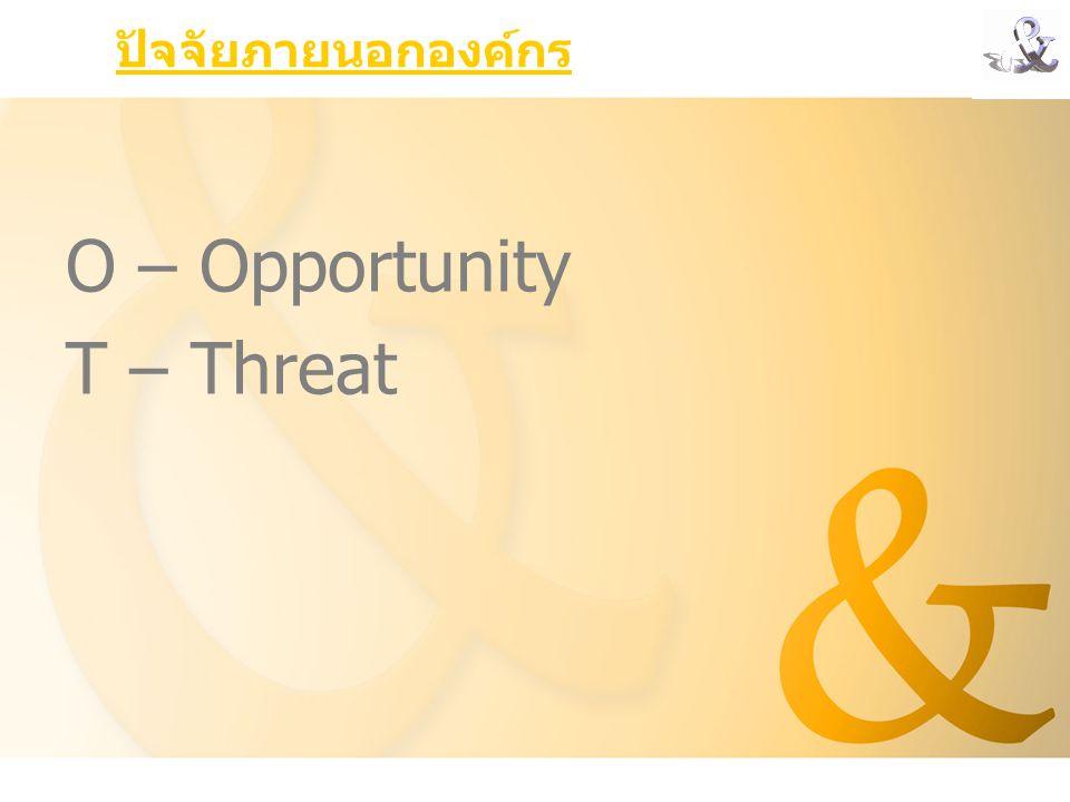 ปัจจัยภายนอกองค์กร O – Opportunity T – Threat