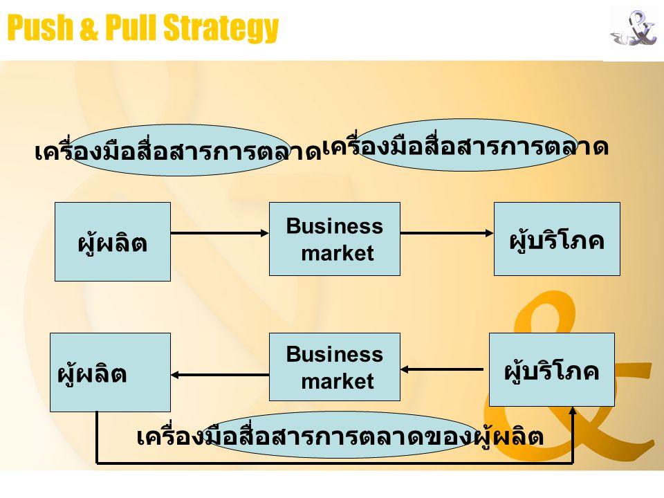 Push & Pull Strategy ผู้ผลิต Business market ผู้บริโภค ผู้ผลิต Business market ผู้บริโภค เครื่องมือสื่อสารการตลาด เครื่องมือสื่อสารการตลาดของผู้ผลิต เ