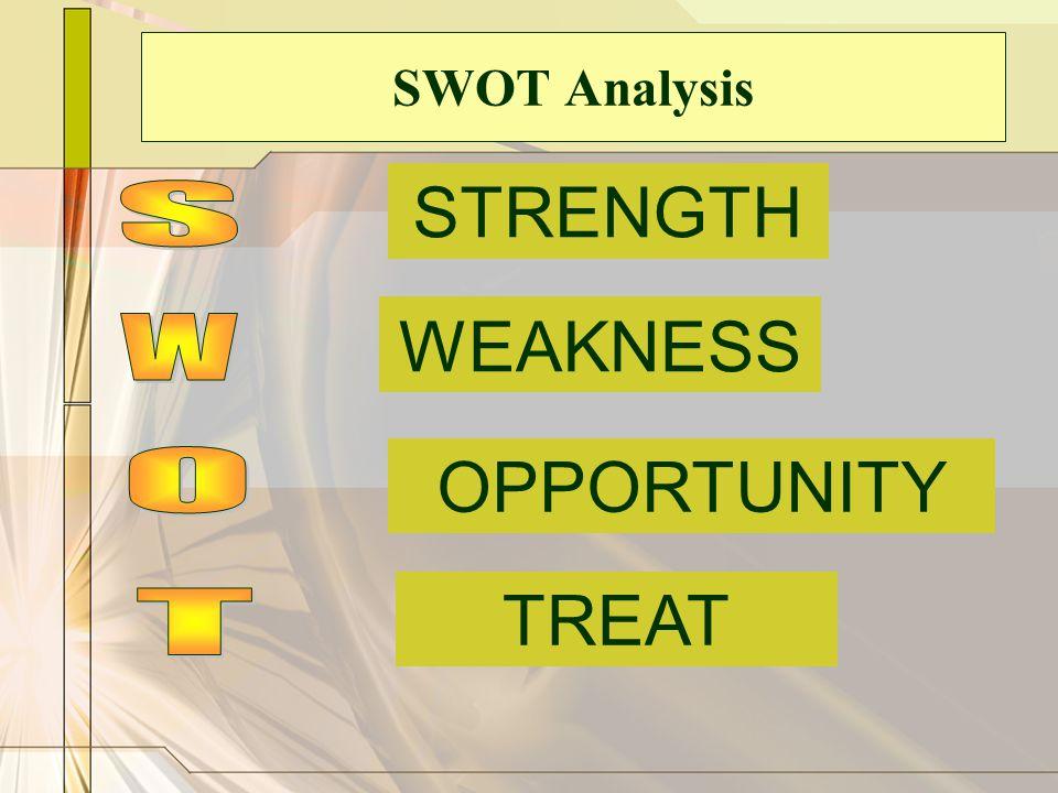SWOT Analysis STRENGTH WEAKNESS OPPORTUNITY TREAT