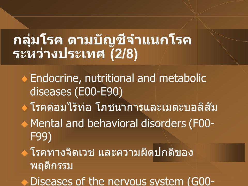 กลุ่มโรค ตามบัญชีจำแนกโรค ระหว่างประเทศ (2/8)  Endocrine, nutritional and metabolic diseases (E00-E90)  โรคต่อมไร้ท่อ โภชนาการและเมตะบอลิสัม  Menta