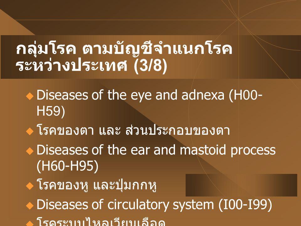 กลุ่มโรค ตามบัญชีจำแนกโรค ระหว่างประเทศ (3/8)  Diseases of the eye and adnexa (H00- H59)  โรคของตา และ ส่วนประกอบของตา  Diseases of the ear and mas