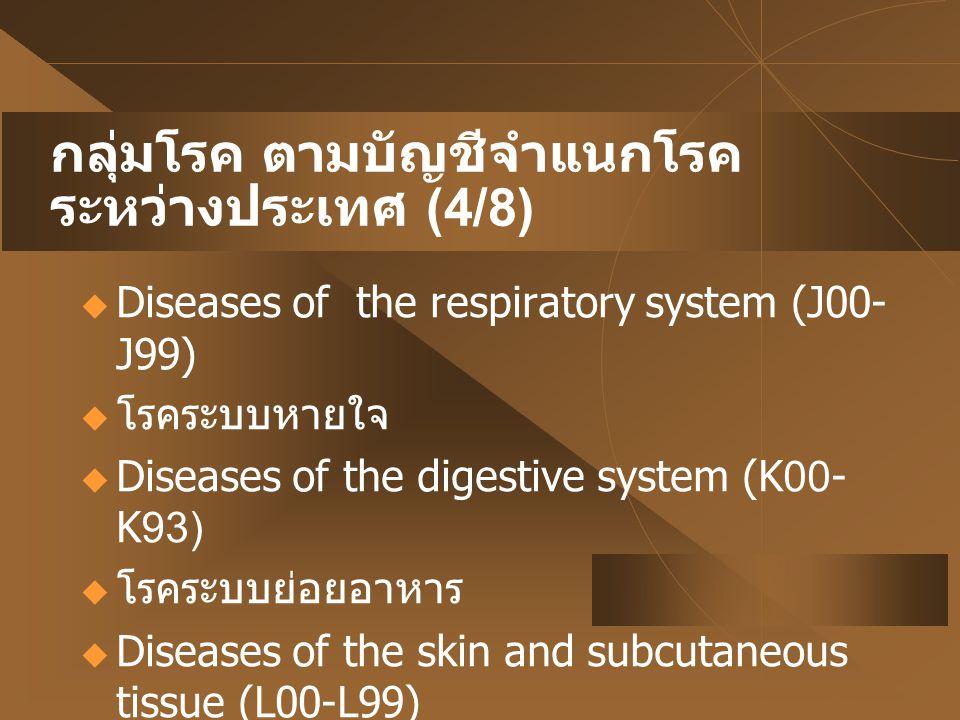 กลุ่มโรค ตามบัญชีจำแนกโรค ระหว่างประเทศ (4/8)  Diseases of the respiratory system (J00- J99)  โรคระบบหายใจ  Diseases of the digestive system (K00-