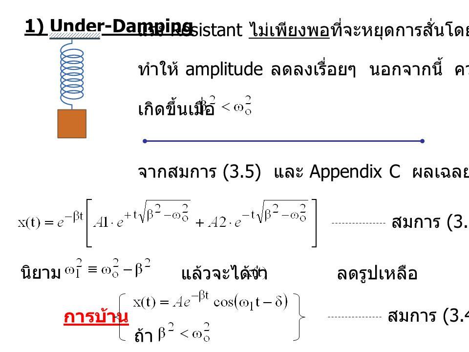 1) Under-Damping แรง Resistant ไม่เพียงพอที่จะหยุดการสั่นโดยสิ้นเชิง ทำให้ amplitude ลดลงเรื่อยๆ นอกจากนี้ ความถี่ก็ลดลงด้วย เกิดขึ้นเมื่อ จากสมการ (3