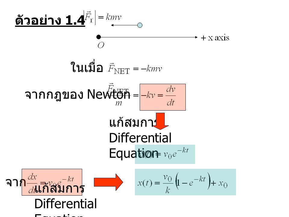 ตัวอย่าง 1.4 วิเคราะห์การเคลื่อนที่ : 1 มิติ + แรงลัพธ์มาจาก Resistive Force ระยะทางที่เคลื่อนที่ ได้