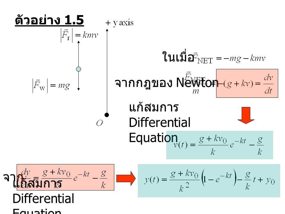 ตัวอย่าง 1.5 วิเคราะห์การเคลื่อนที่ : แรงลัพธ์มาจาก Resistive Force + น้ำหนัก ความเร็วลู่เข้าสู่ค่าคงที่ เรียกว่า Terminal Velocity