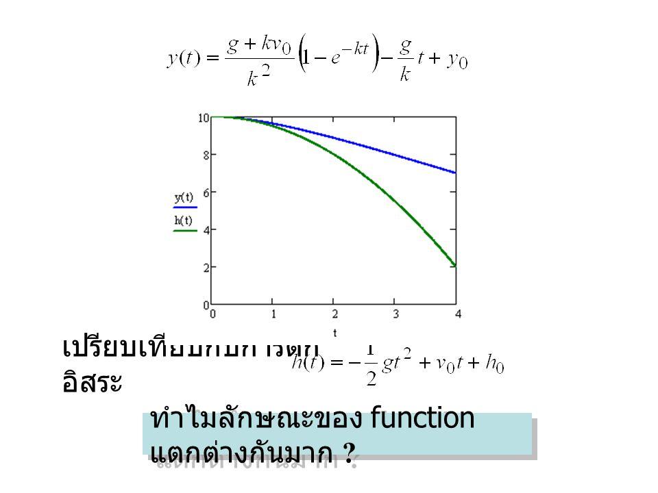 เปรียบเทียบกับการตก อิสระ ทำไมลักษณะของ function แตกต่างกันมาก ?