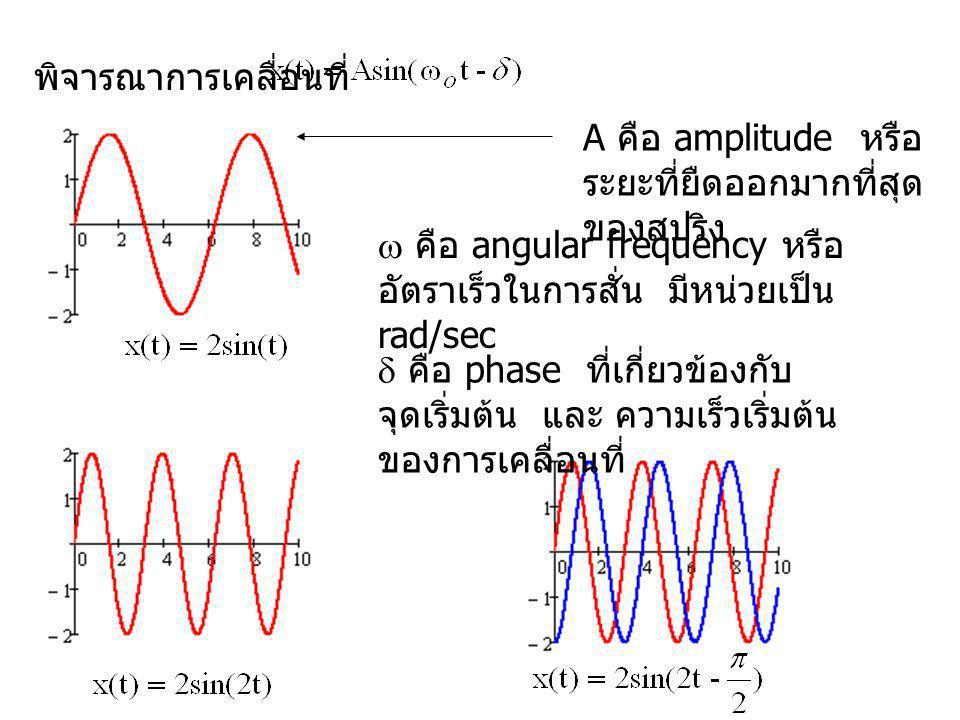 พิจารณาการเคลื่อนที่ A คือ amplitude หรือ ระยะที่ยืดออกมากที่สุด ของสปริง  คือ angular frequency หรือ อัตราเร็วในการสั่น มีหน่วยเป็น rad/sec  คือ ph