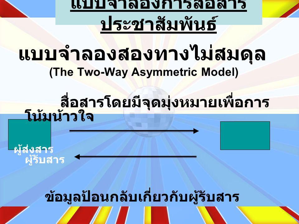 แบบจำลองการสื่อสาร ประชาสัมพันธ์ แบบจำลองสองทางไม่สมดุล (The Two-Way Asymmetric Model) สื่อสารโดยมีจุดมุ่งหมายเพื่อการ โน้มน้าวใจ ผู้ส่งสาร ผู้รับสาร ข้อมูลป้อนกลับเกี่ยวกับผู้รับสาร