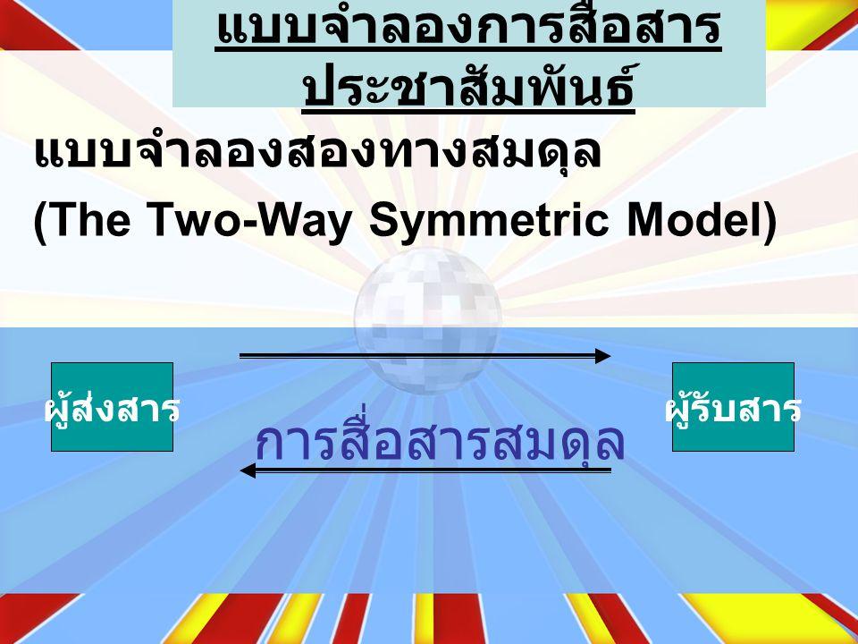 แบบจำลองการสื่อสาร ประชาสัมพันธ์ แบบจำลองสองทางสมดุล (The Two-Way Symmetric Model) การสื่อสารสมดุล ผู้ส่งสารผู้รับสาร