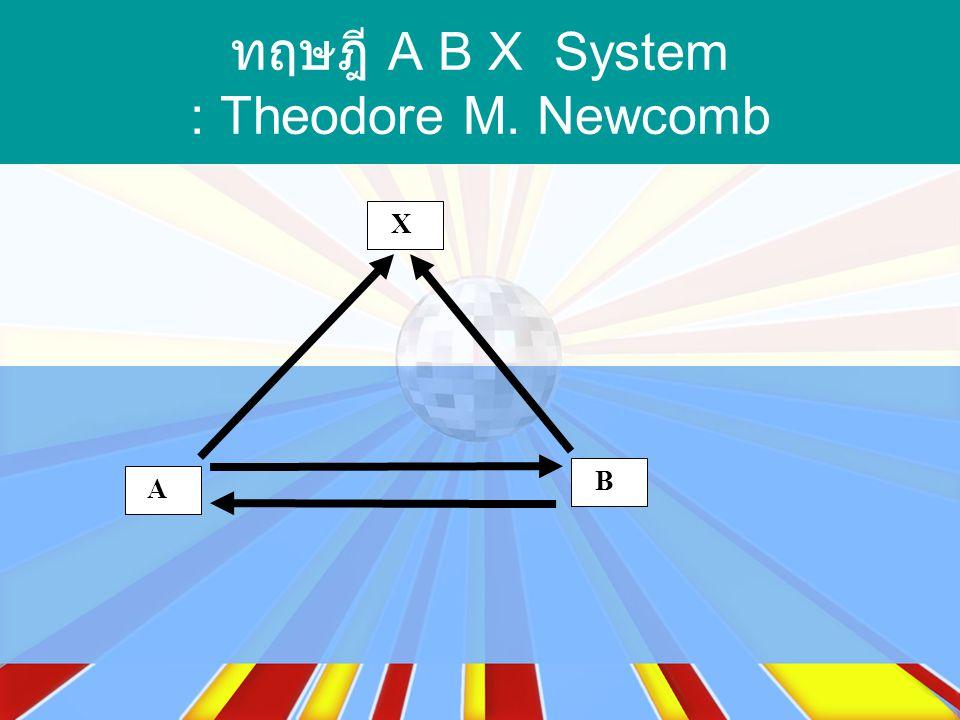ทฤษฎี A B X System : Theodore M. Newcomb A B X