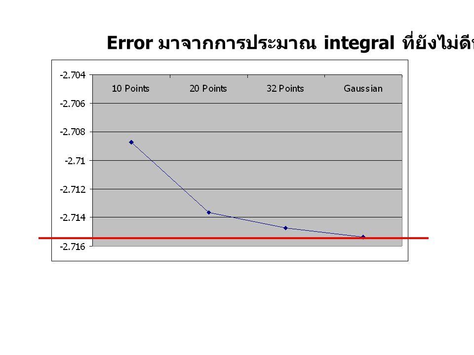 Error มาจากการประมาณ integral ที่ยังไม่ดีพอ