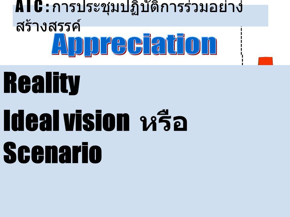 A I C : การประชุมปฏิบัติการร่วมอย่าง สร้างสรรค์ Reality Ideal vision หรือ Scenario