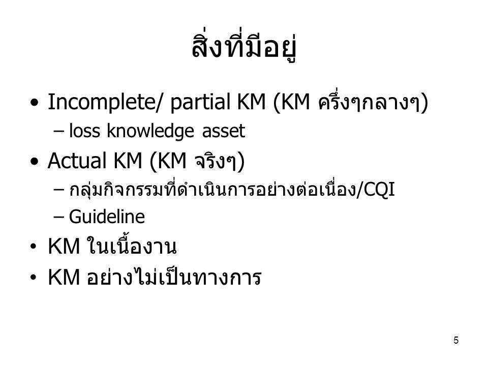 6 กระบวนการจัดการความรู้ (Knowledge Management Process) 1.