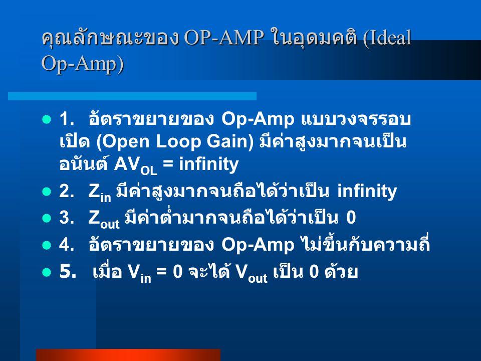 คุณลักษณะของ OP-AMP ในอุดมคติ (Ideal Op-Amp) 1. อัตราขยายของ Op-Amp แบบวงจรรอบ เปิด (Open Loop Gain) มีค่าสูงมากจนเป็น อนันต์ AV OL = infinity 2. Z in