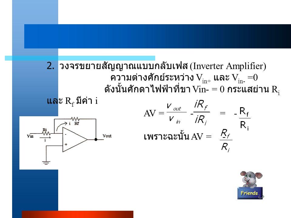 AV = - = - เพราะฉะนั้น AV = - 2. วงจรขยายสัญญาณแบบกลับเฟส (Inverter Amplifier) ความต่างศักย์ระหว่าง V in+ และ V in- =0 ดังนั้นศักดาไฟฟ้าที่ขา Vin- = 0
