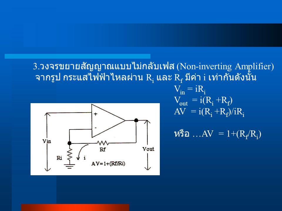 3. วงจรขยายสัญญาณแบบไม่กลับเฟส (Non-inverting Amplifier) จากรูป กระแสไฟฟ้าไหลผ่าน R i และ R f มีค่า i เท่ากันดังนั้น V in = iR i V out = i(R i +R f )